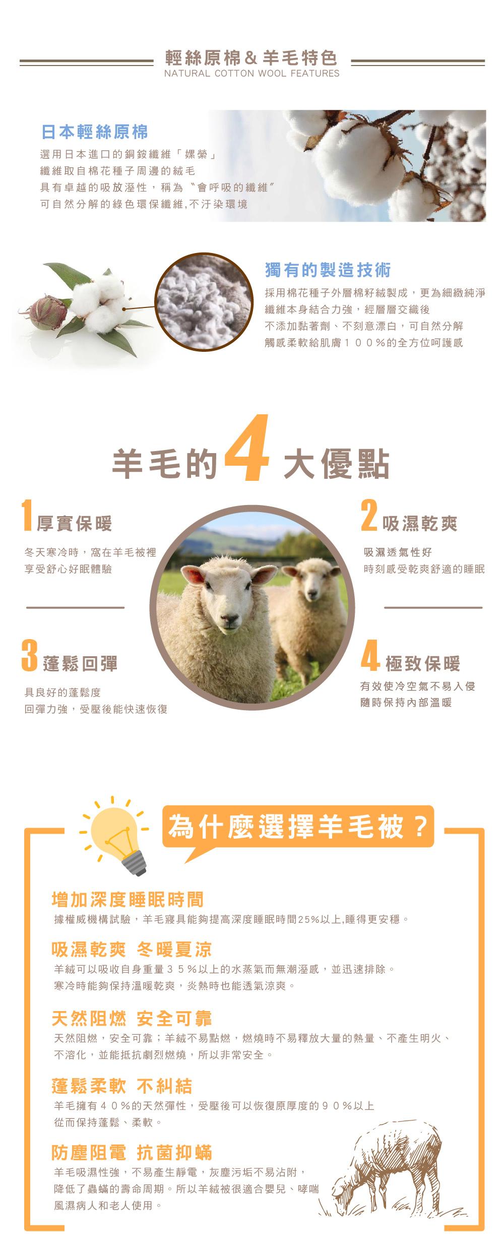 特賣《義大利La Belle》雙人羊毛被/日本原棉發熱可水洗(BLQ19551AD)
